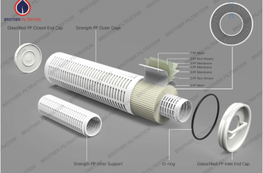 A Brief Introduction for High Flow Cartridge Filters