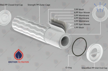 What is a High Flow Filter