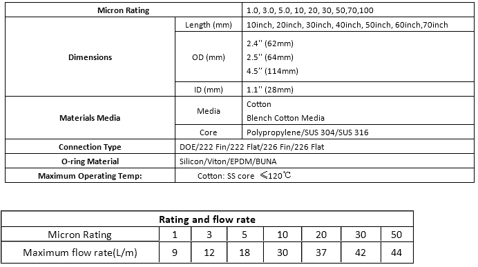 cotton string wound filter datasheet