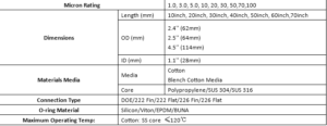 cotton string wound datasheet