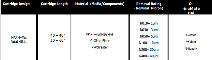 metal cage high flow water filter order information
