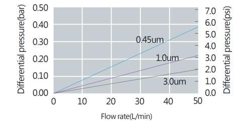 DeltaMax-GF-Membrane-Pleated