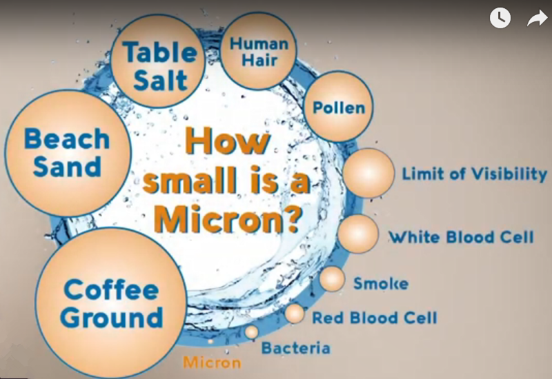 How Many Microns Should Your Water Filter Be